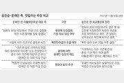 """송민순 """"문재인, 北관련회의 실질 관장"""""""