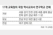 """11개 교육청 """"국정교과서 연구학교 승인 거부"""""""