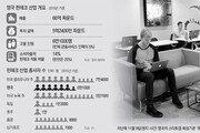"""핀테크로 금융영토 넓히는 英 """"손안의 은행, 세계가 고객"""""""