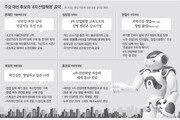 """문재인 """"사물인터넷 인프라 완비"""" vs 안철수 """"규제 없는 창업랜드 조성"""""""