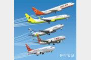 [500자 경제] 가격 경쟁력 앞세운 저비용항공사 '흥행 돌풍'