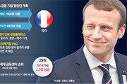 [글로벌 뷰]'지는 해' 런던, '뜨는 해' 파리… 유럽 금융패권의 이동