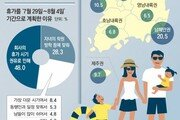 [큐레이션]'여름 휴가길 멀미' 줄이는 방법