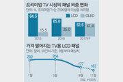 [팩트 체크]한국, 고부가 OLED로 갈아타는 중