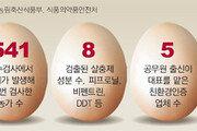 계란소비 위축… 가격 25% 떨어져… 적발 농가, 소비자 신뢰회복 안간힘