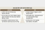 """'섀도보팅' 연말 폐지… 재계 """"의결요건 완화 안하면 주총대란"""""""