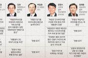정권 따른 코드판결 우려… 독립적 '대법원장 추천위' 제안도