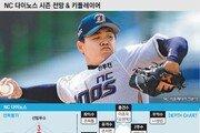 [프로야구 개막특집] NC 시즌 전망 및 키 플레이어