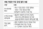 저소득층 자녀장려금 최대 50만→70만원… 당정, 세법개정안 합의