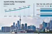 """캐나다 """"더 내고 더 받자""""… 보험료율 높여 노후보장 확대"""