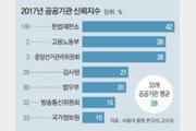 [동아광장/한규섭]한국 민주주의의 역설