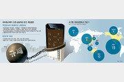 통신 빅데이터로 신용평가해 대출… 한국선 기술있어도 못한다
