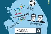 [카디르의 한국 블로그]세계인이 한국을 보는 창 '축구' '북한'