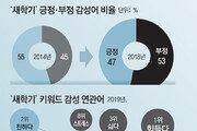[최재원의 빅데이터]'인싸'도 '아싸'도 아닌 '그럴싸'?