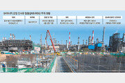 오염물질 낮추는 정유공장 240km 파이프… 환경-수익 동시에