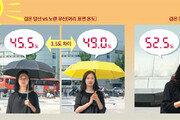 검은 양산이 노란색보다 시원… 그늘막 안과 밖 20도 차이