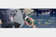 금-달러-해외투자 열풍… 그 이면엔 글로벌경제 불안 심리[인사이드&인사이트]