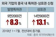 中, 짝퉁대국서 지재권강국으로[현장에서/윤완준]