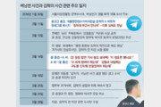 檢, 김학의 재수사로 '버닝썬 윤총경 이슈' 덮으려 한 의혹 수사