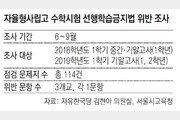 [단독]자사고 선행학습 위반 문항 3개뿐