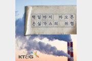 [카드뉴스]턱밑까지 차오른 온실가스의 위협