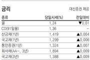 [지표로 보는 경제]10월 24일