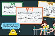 """""""교육 선진국 싱가포르의 PSLE 수학시험 대란"""""""