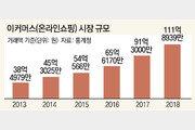 MBC아카데미 '제1기 미디어커머스 CEO 아카데미' 개설