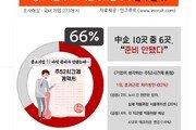 """'주52시간제 보완책' 급한 불 끄나…중소기업 66% """"준비 안돼"""""""