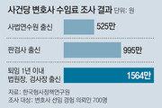 [단독]일반 변호사 525만원… 前官 1년차 1564만원