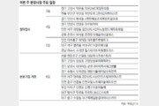 [부동산 캘린더]경기 안산-안양 등 13개 단지 9519채 분양