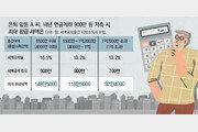 [머니 컨설팅]세제혜택 큰 노후대비 저축은?