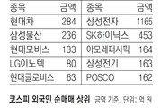 [지표로 보는 경제]1월 24일