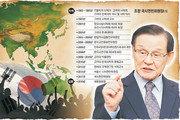 열린 민족주의를 향한 '오래된 미래의 길'