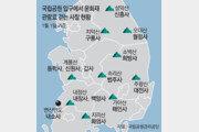 국립공원 문화재 관람료 폐지 추진