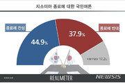 '지소미아 종료' 찬성 44.9%, 반대 37.9%…격차 많이 좁혀져