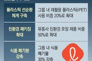 """롯데 """"재활용 플라스틱 비중 20%, 친환경 포장 50%로 확대"""""""