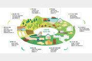 산림자원 순환경제로 임업 활성화 이끈다