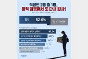 """이직 경험 직장인 52.6% """"이직 잘못해서 또 다시 퇴사 경험"""""""