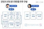 조현아 연합, 한진그룹 팩트체크 재반박