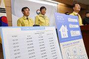 정부, 긴급재난지원금 대상 '건보료 합산액' 기준 발표…고액자산가 '컷오프'