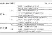 [부동산 캘린더]안산-인천 서구 등 8곳서 4680채 청약 접수
