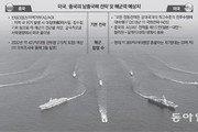 [KAIST가 보는 미래사회]서태평양 넘보는 中에 美 뒤늦게 대응… 한국 전략가치 증명할때