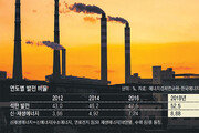 코로나 위기를 '녹색 전환' 기회로… 2050년 탄소 순배출 '0' 목표