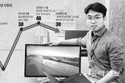 """""""사고 없는 자율운항 선박, 세계 최고의 기술력 선보일 것"""""""