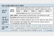 재난지원금, 11일부터 신청… 카드사 앱-홈피서 이번주만 5부제