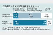 """코로나 이후 경제환경 대응책, 여권 """"분배""""-야권 """"성장"""" 시각차"""