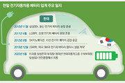 """""""미래차 배터리 잡아라""""… 韓-日 주도권 싸움 가열"""