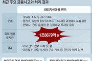 """국내은행 앞다퉈 판 라임펀드… 외국계은행선 """"불량상품"""" 퇴짜"""