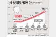 '너도나도 로또 아파트'…서울 청약통장 가입자 급증